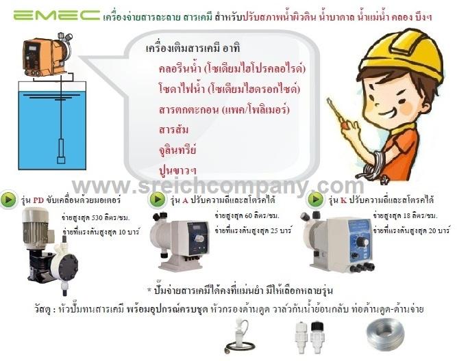 เพิ่มความปลอดภัยในการทำงานด้วยปั๊มเคมี 02-261-8818